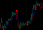 Thumbnail Neuro Trend Forex 4.0